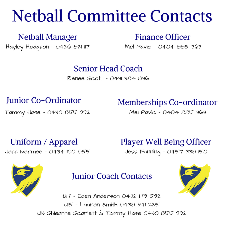 Copy of Netball Committee Contacts