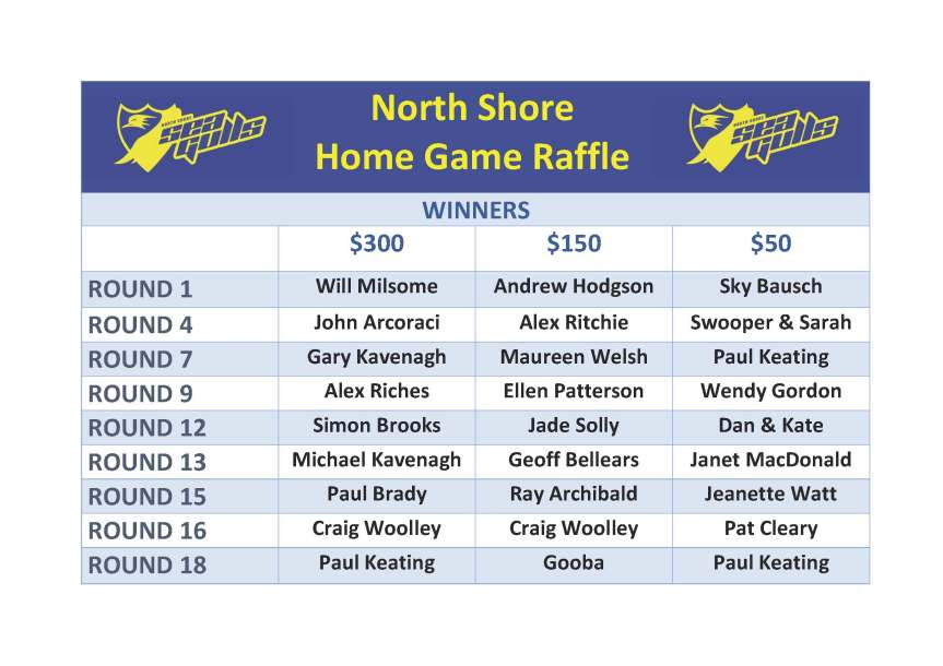 North Shore Raffle_Page_1