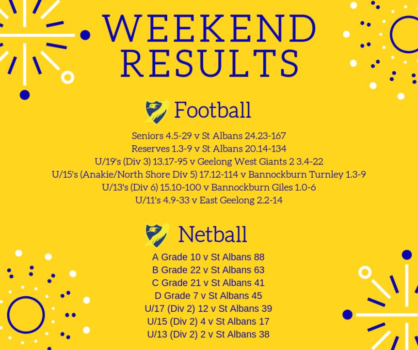 Weekend Results (8)
